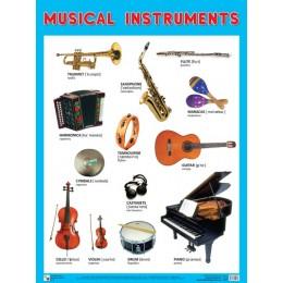 Musical Instruments = Музыкальные инструменты / Плакат