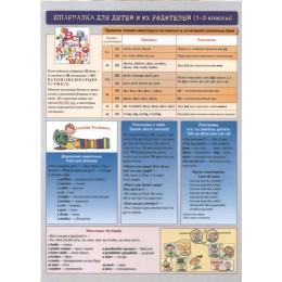 Английский язык. 1-3 классы. Шпаргалка для детей и их родителей