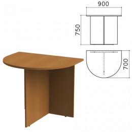 Стол приставной к столу для переговоров (640111)